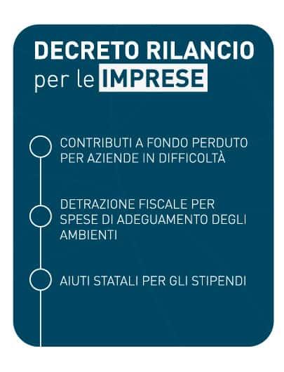 Decreto Rilancio: misure per le imprese