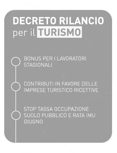 Decreto Rilancio: misure per il turismo